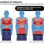 Flint Michigan Implements Controversial Sagging Pants Law